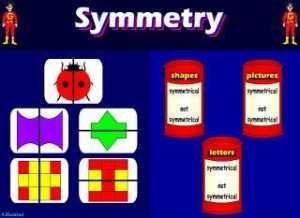 αξονική συμμετρία_dimotikoupaidemata